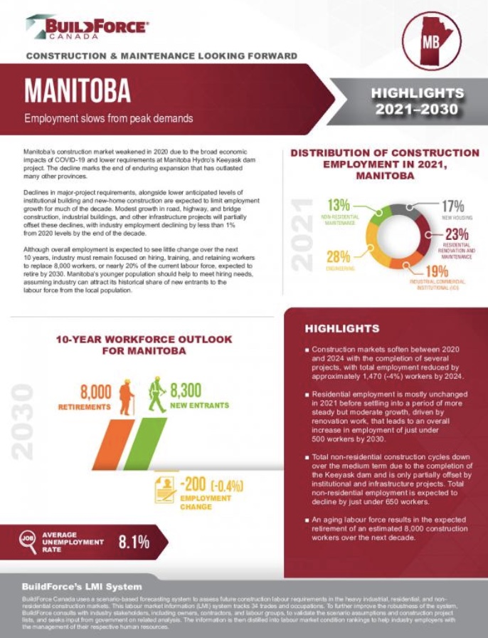 pandemic forecast construction sector canadian